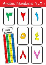 Arabicnumberflashcardsimg