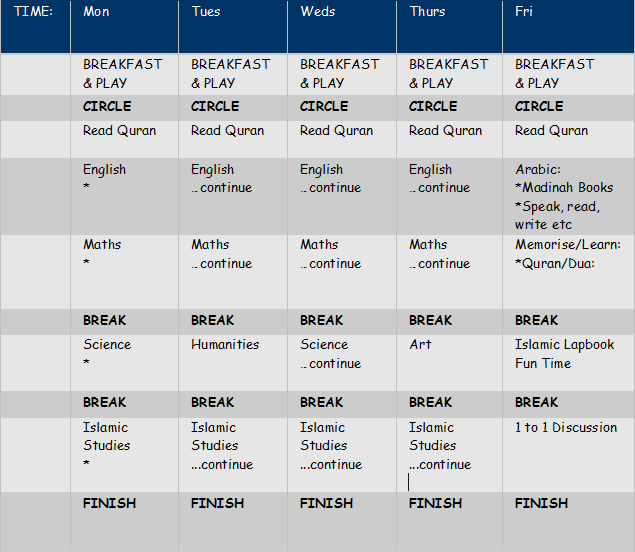 Homeschool Timetables Samples – Umm Assad Home School
